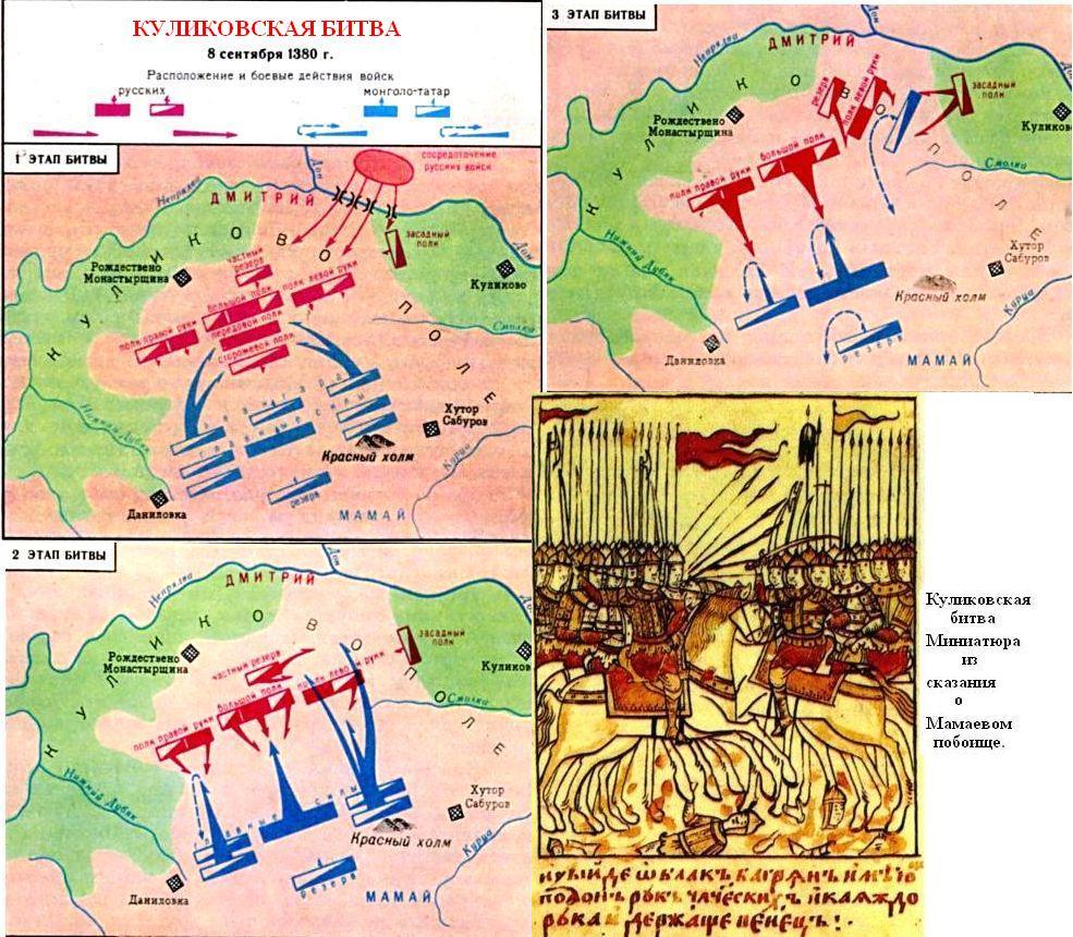 Основные этапы куликовской битвы схема фото 567